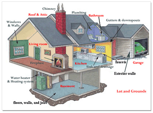 home-inspection-overview